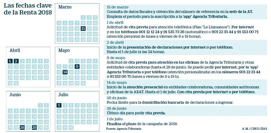 Calendario Fiscal de Abril de 2019 RENTA