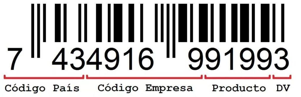 Código EAN 13